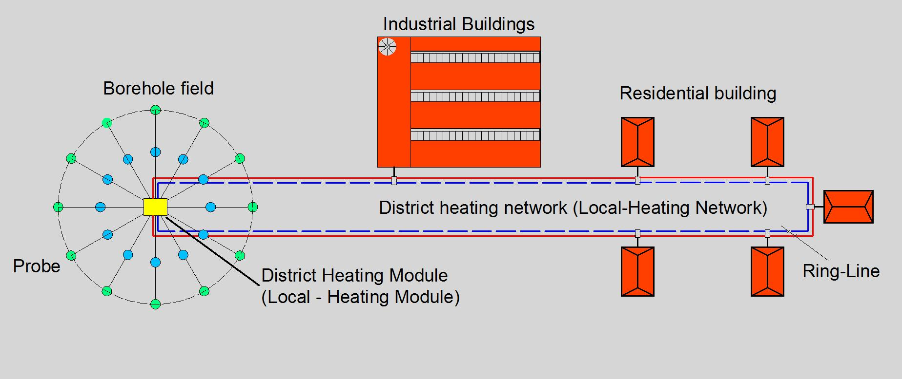 cold-district-heating